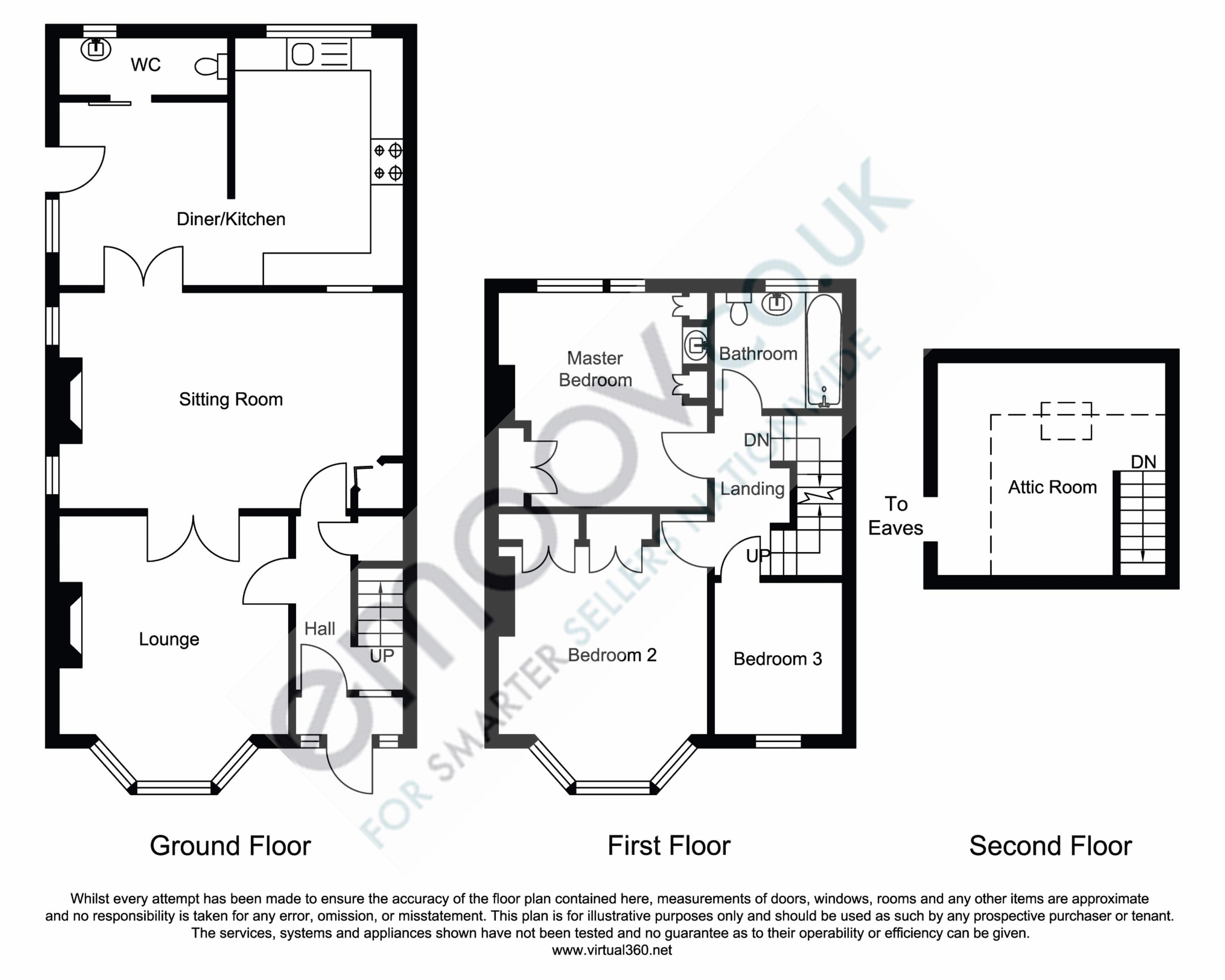 Kenilworth Avenue, Hull floor plan