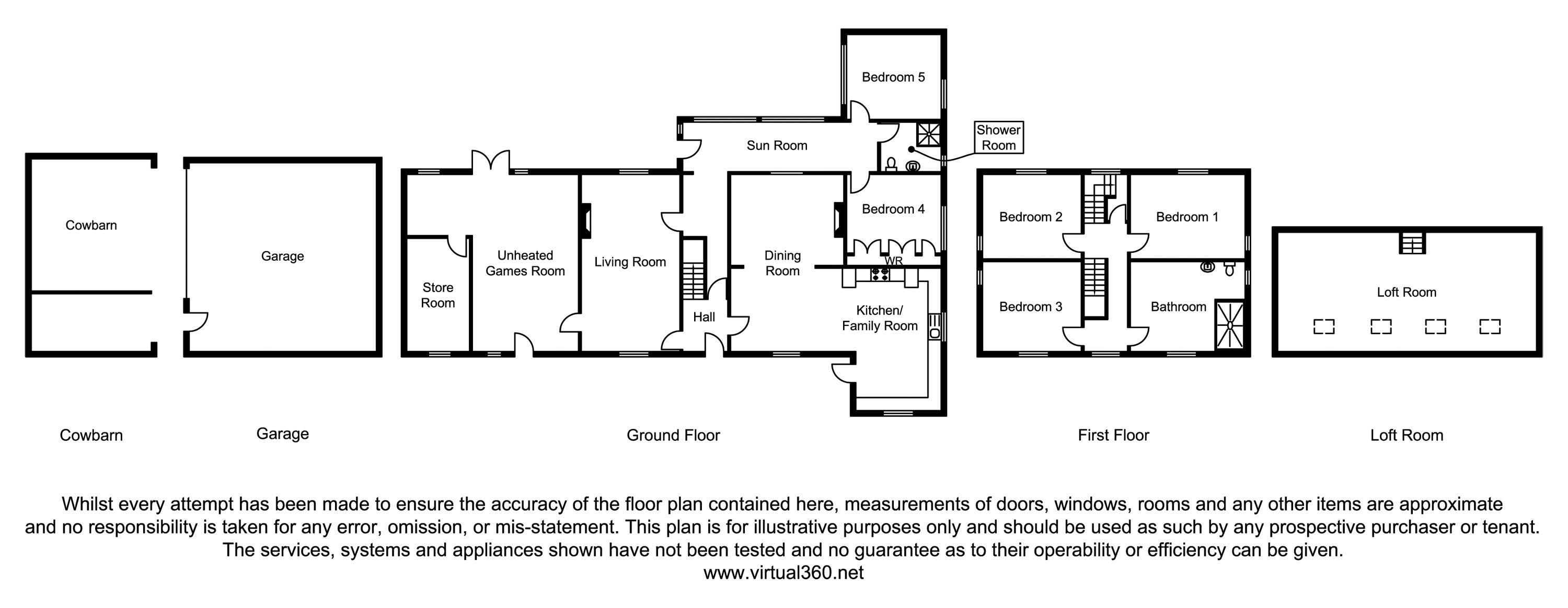 Glen Farm, Llanddarog road, Carmarthen floor plan